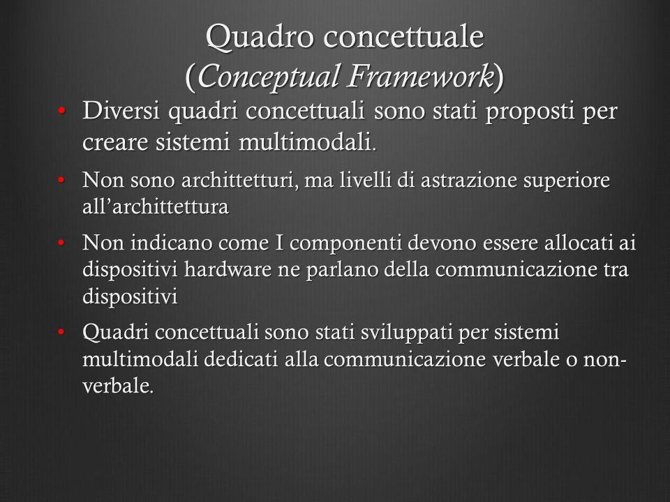 Quadro concettuale (Conceptual Framework)