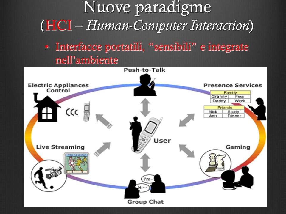 Nuove paradigme (HCI – Human-Computer Interaction)