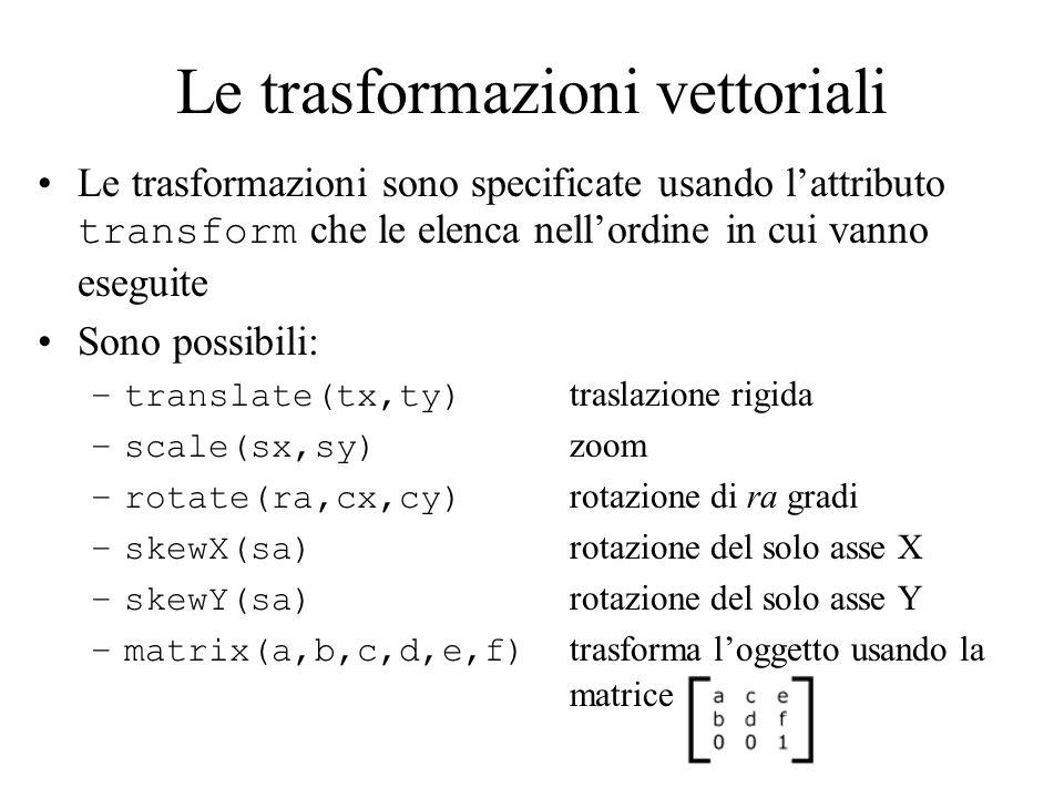 Le trasformazioni vettoriali