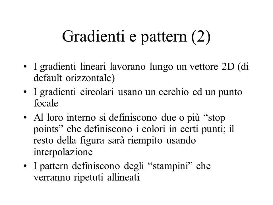 Gradienti e pattern (2) I gradienti lineari lavorano lungo un vettore 2D (di default orizzontale)