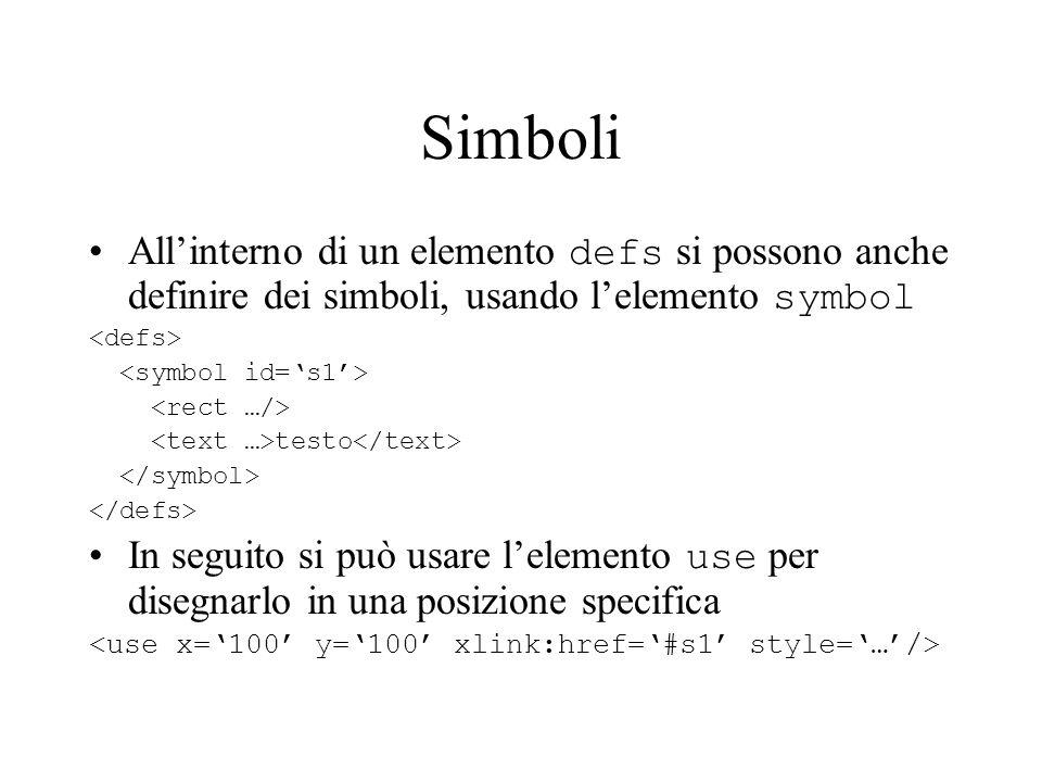 Simboli All'interno di un elemento defs si possono anche definire dei simboli, usando l'elemento symbol.