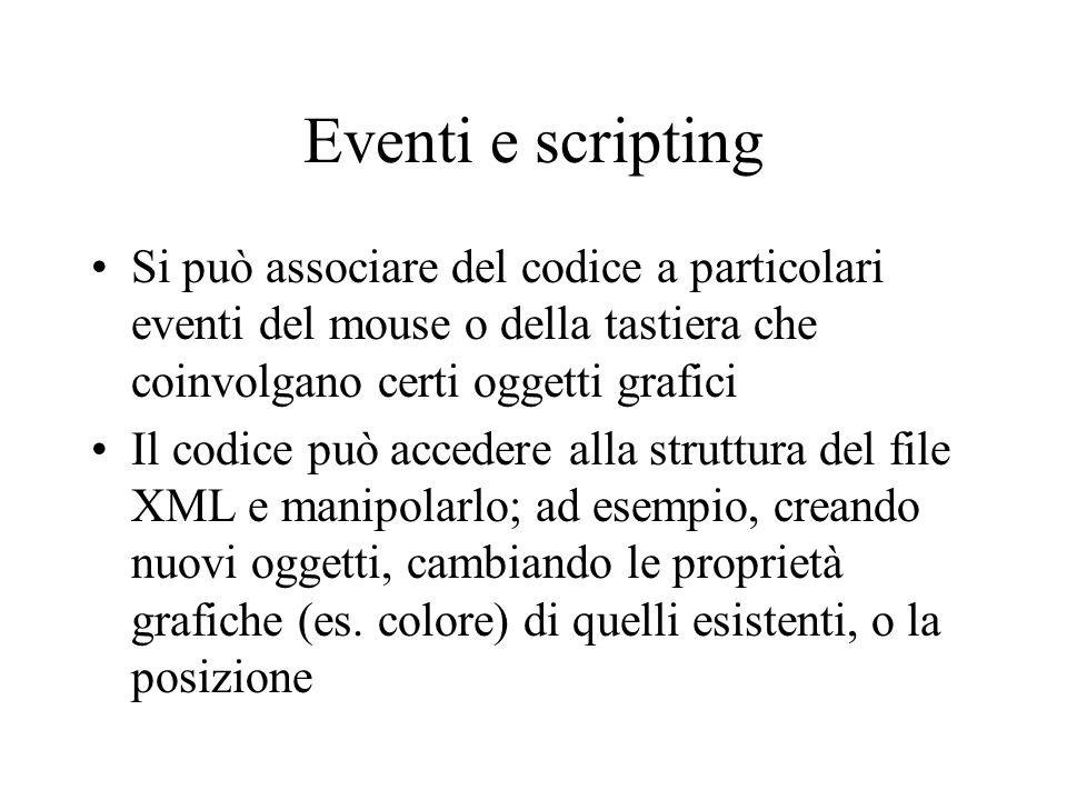 Eventi e scripting Si può associare del codice a particolari eventi del mouse o della tastiera che coinvolgano certi oggetti grafici.