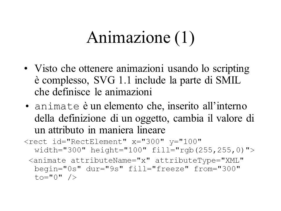 Animazione (1) Visto che ottenere animazioni usando lo scripting è complesso, SVG 1.1 include la parte di SMIL che definisce le animazioni.