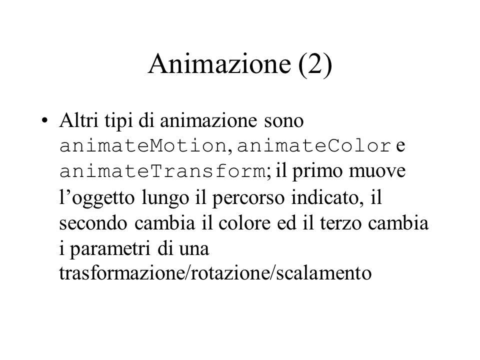 Animazione (2)