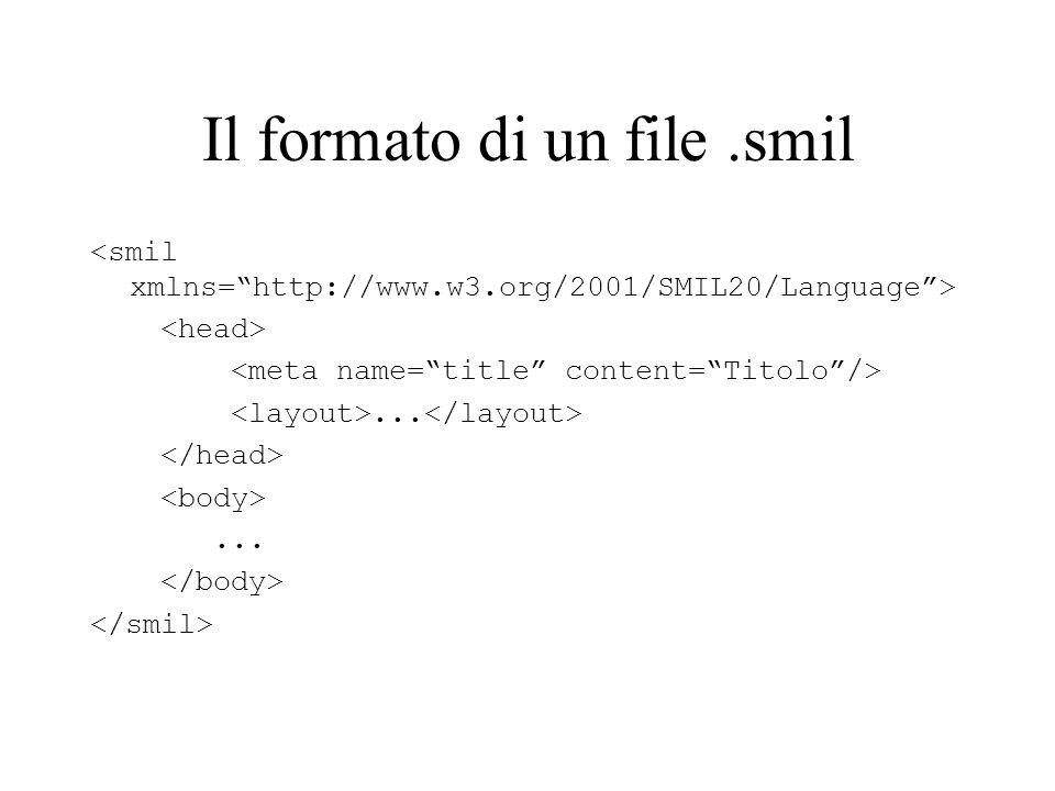 Il formato di un file .smil