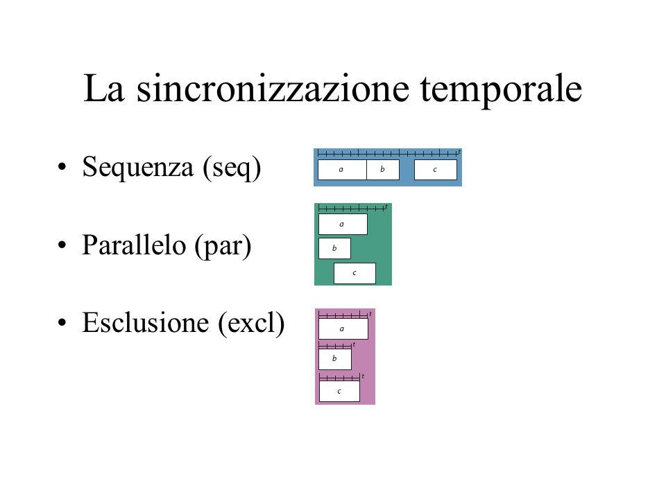 La sincronizzazione temporale