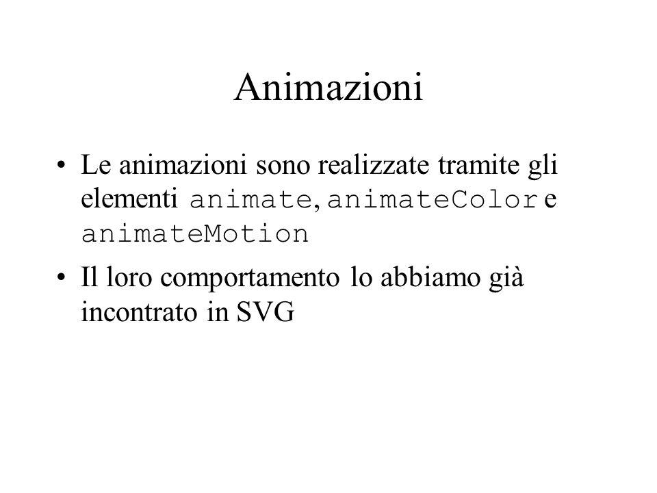 Animazioni Le animazioni sono realizzate tramite gli elementi animate, animateColor e animateMotion.