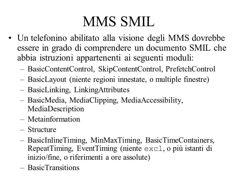 MMS SMIL