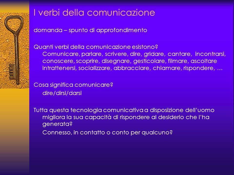 I verbi della comunicazione