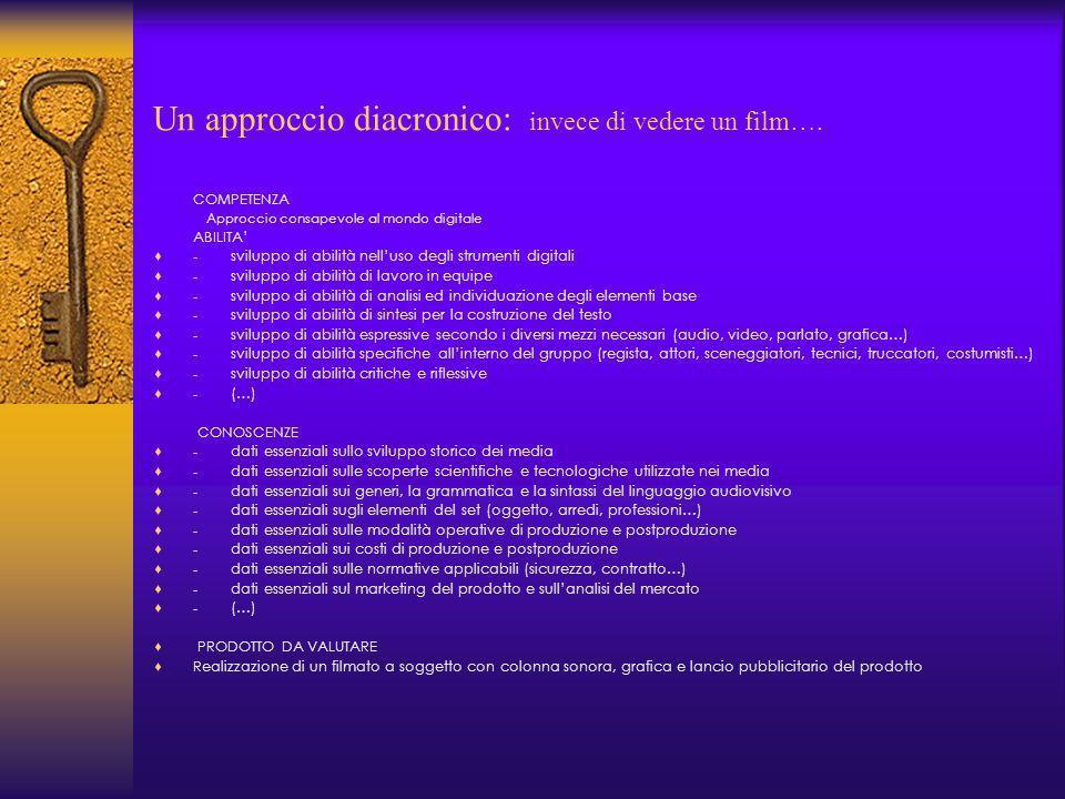 Un approccio diacronico: invece di vedere un film….