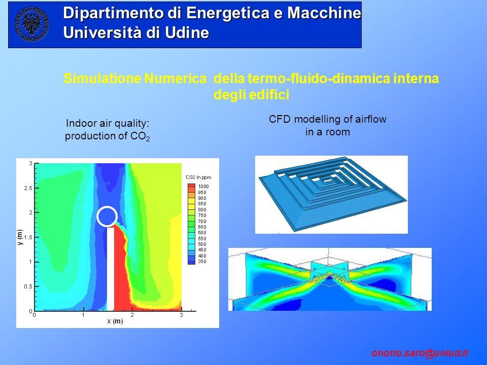 Simulatione Numerica della termo-fluido-dinamica interna