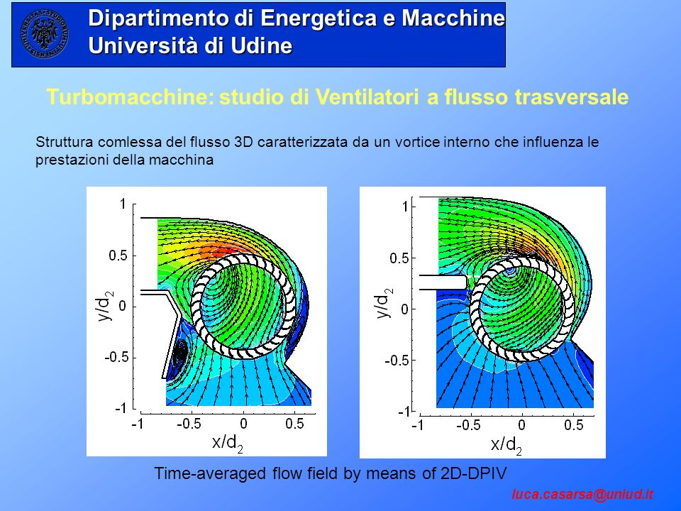Turbomacchine: studio di Ventilatori a flusso trasversale