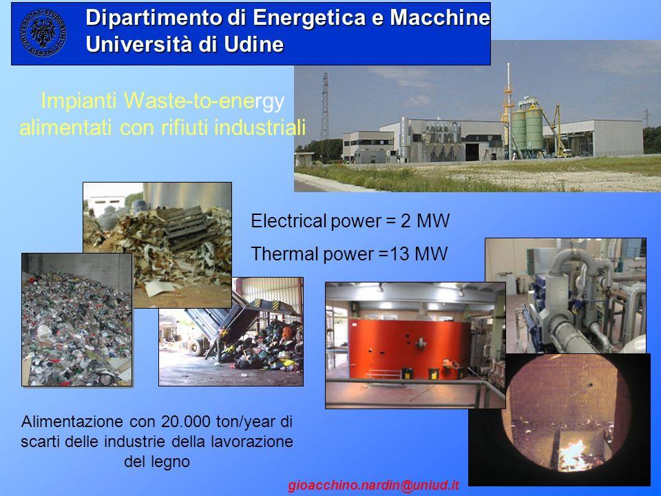 Impianti Waste-to-energy alimentati con rifiuti industriali