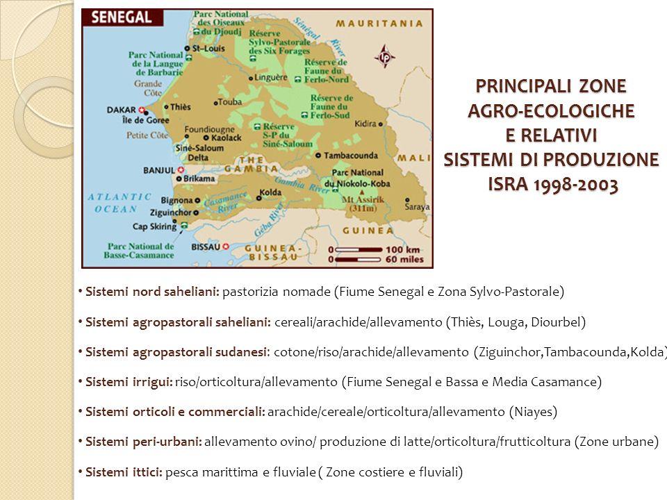 PRINCIPALI ZONE AGRO-ECOLOGICHE E RELATIVI SISTEMI DI PRODUZIONE ISRA 1998-2003