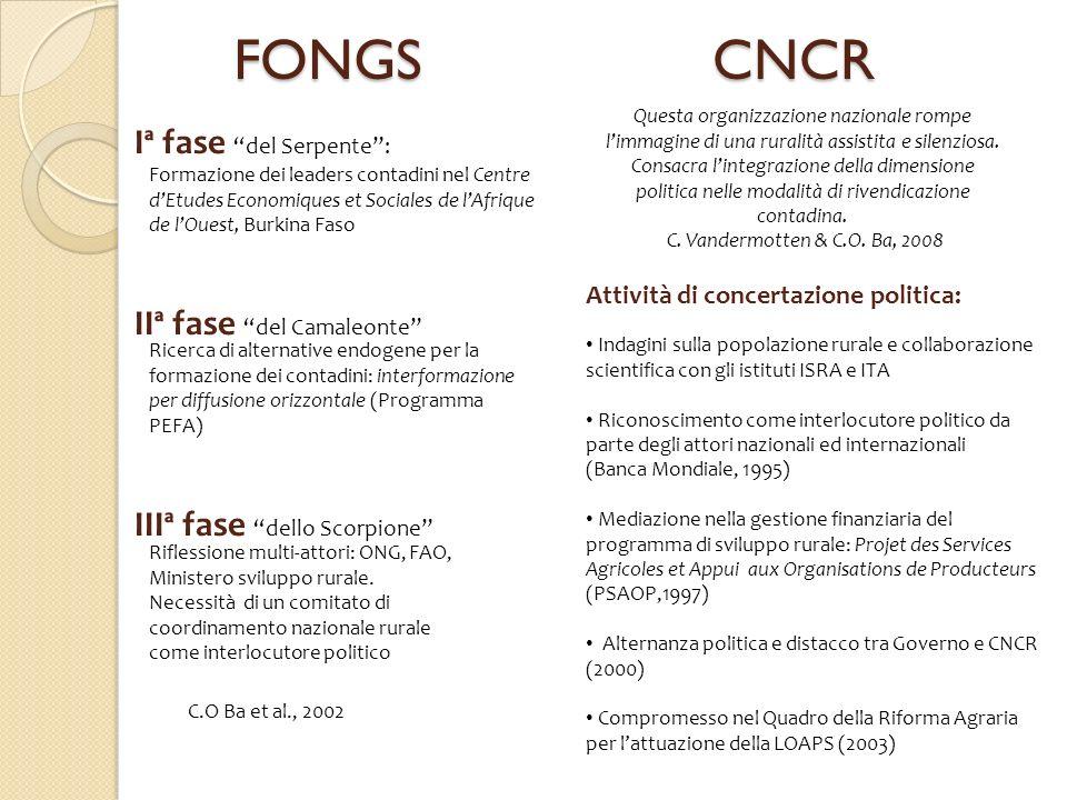 FONGS CNCR. Questa organizzazione nazionale rompe l'immagine di una ruralità assistita e silenziosa.