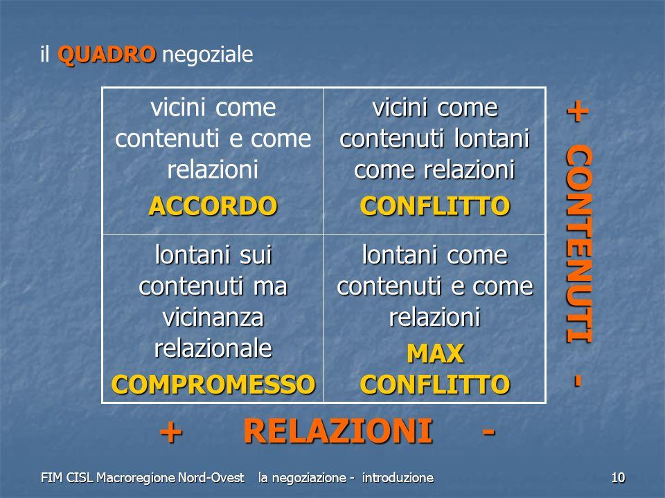 + CONTENUTI - + RELAZIONI -