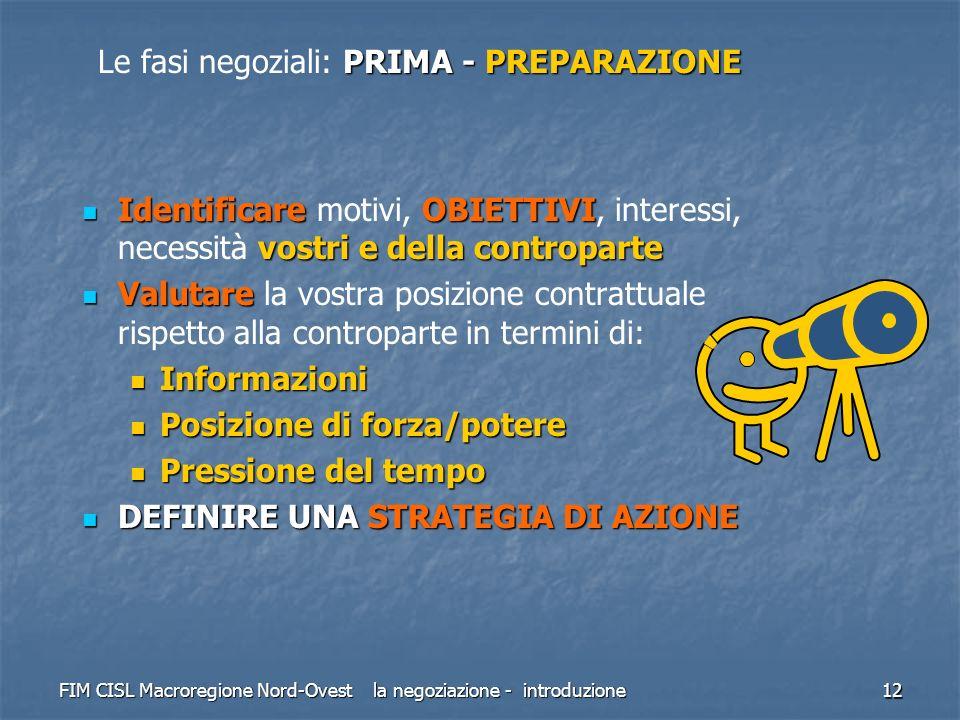Le fasi negoziali: PRIMA - PREPARAZIONE