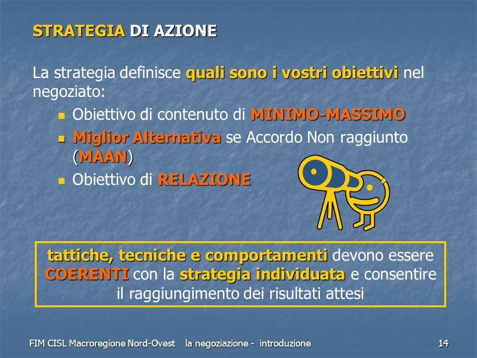 La strategia definisce quali sono i vostri obiettivi nel negoziato: