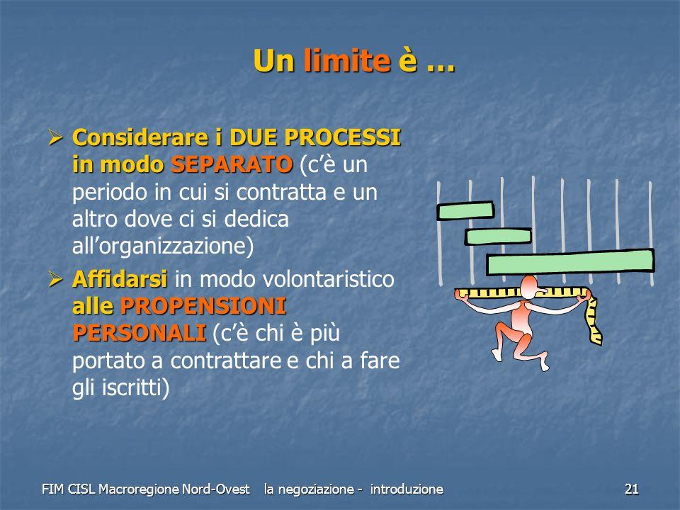 Un limite è …Considerare i DUE PROCESSI in modo SEPARATO (c'è un periodo in cui si contratta e un altro dove ci si dedica all'organizzazione)