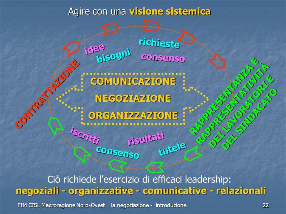 Agire con una visione sistemica