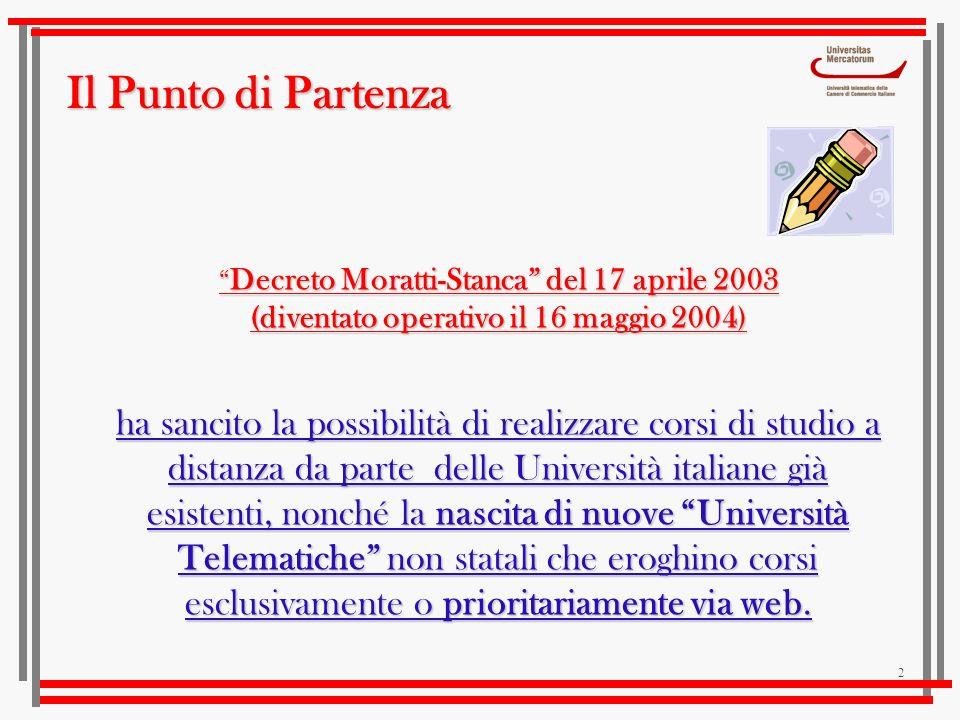 Il Punto di Partenza Decreto Moratti-Stanca del 17 aprile 2003. (diventato operativo il 16 maggio 2004)