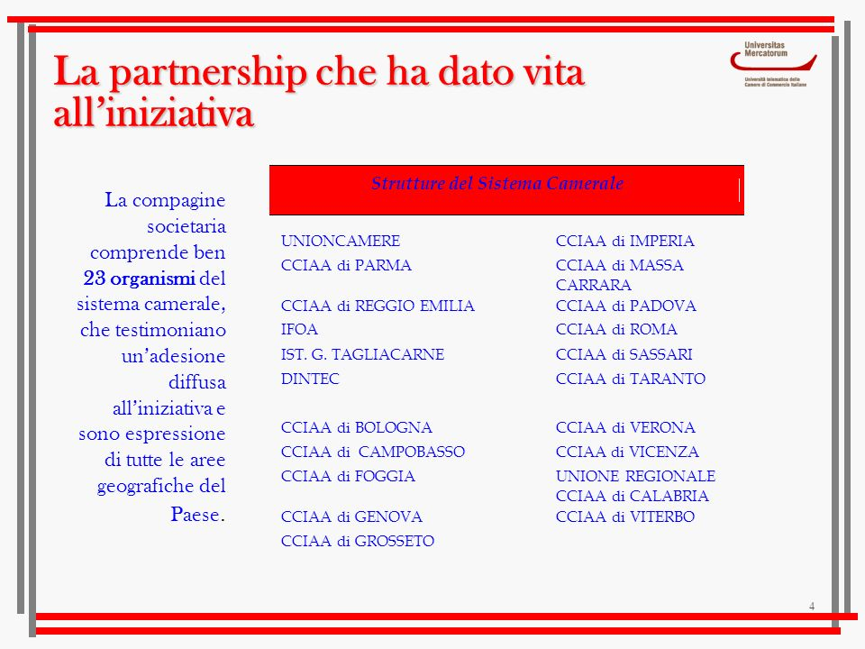 La partnership che ha dato vita all'iniziativa