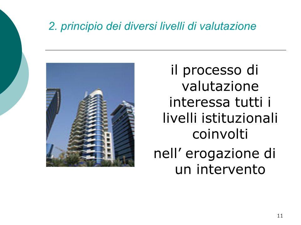 2. principio dei diversi livelli di valutazione