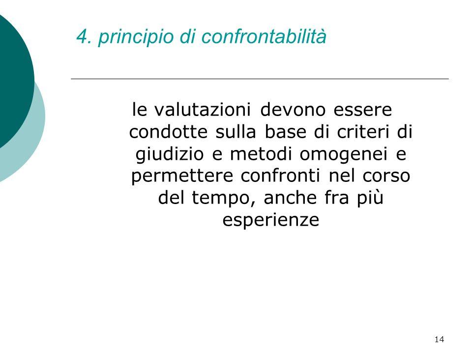 4. principio di confrontabilità