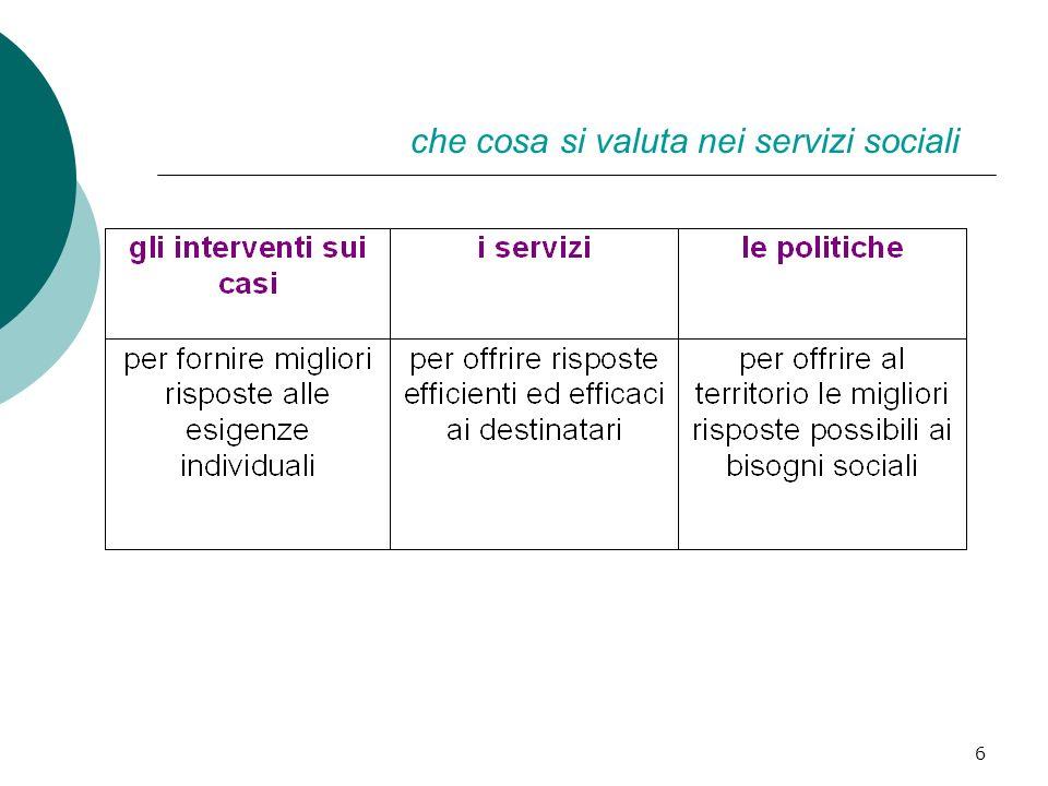 che cosa si valuta nei servizi sociali