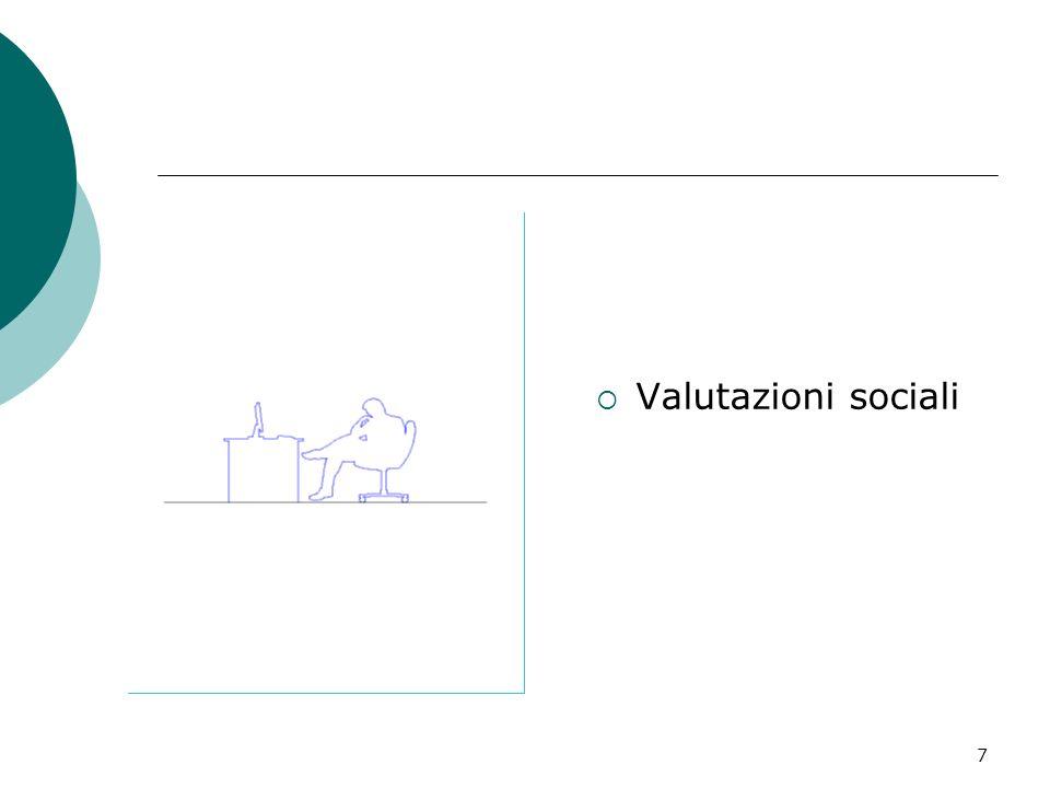 Valutazioni sociali