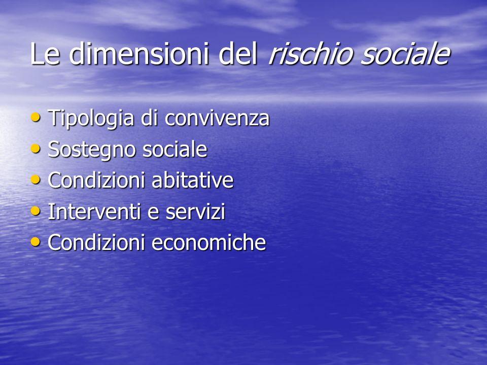Le dimensioni del rischio sociale