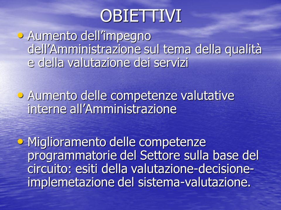 OBIETTIVI Aumento dell'impegno dell'Amministrazione sul tema della qualità e della valutazione dei servizi.
