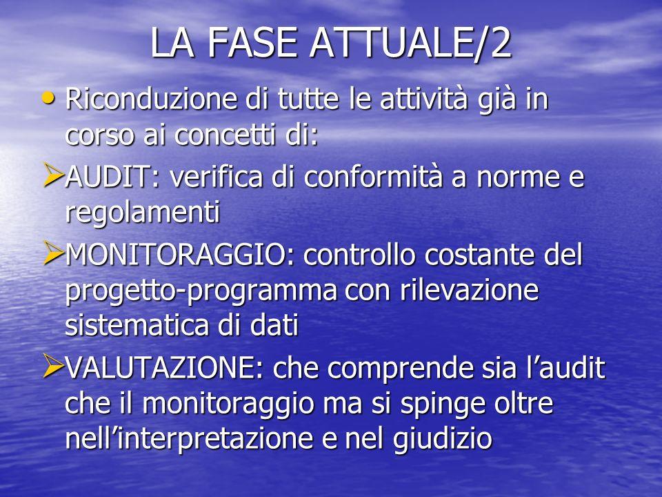 LA FASE ATTUALE/2 Riconduzione di tutte le attività già in corso ai concetti di: AUDIT: verifica di conformità a norme e regolamenti.