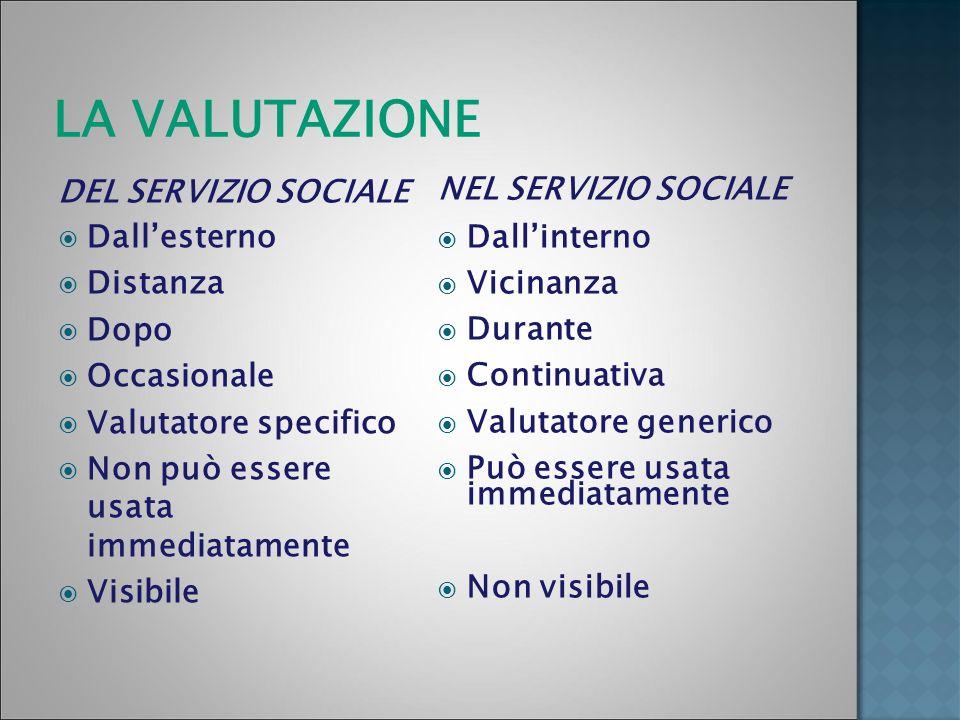 LA VALUTAZIONE DEL SERVIZIO SOCIALE NEL SERVIZIO SOCIALE Dall'esterno