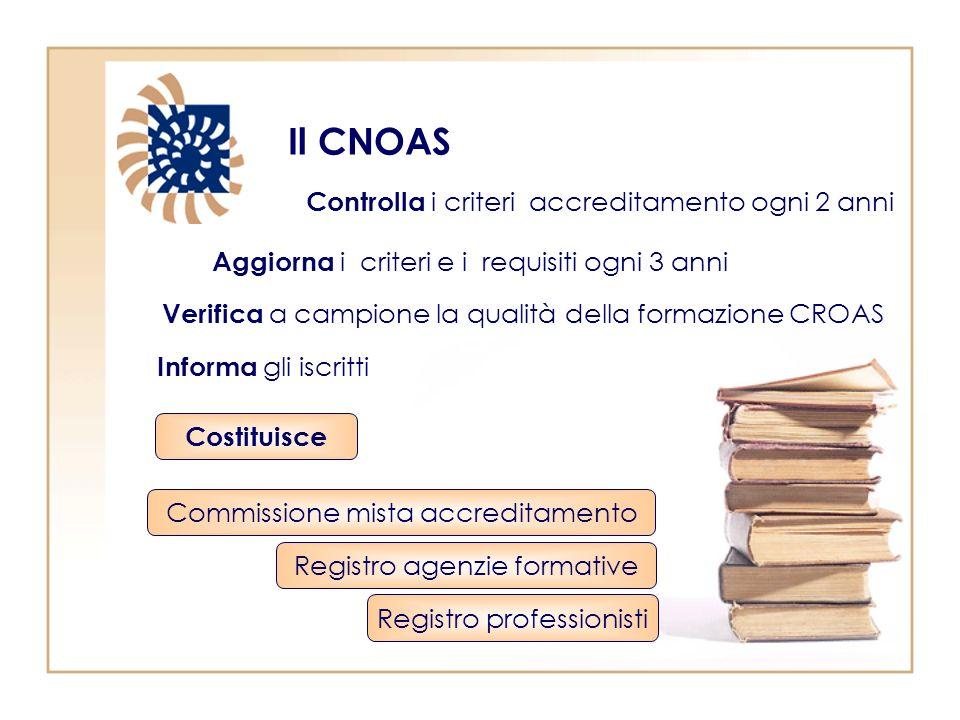 Il CNOAS Controlla i criteri accreditamento ogni 2 anni