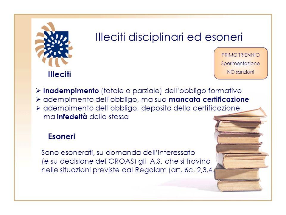 Illeciti disciplinari ed esoneri