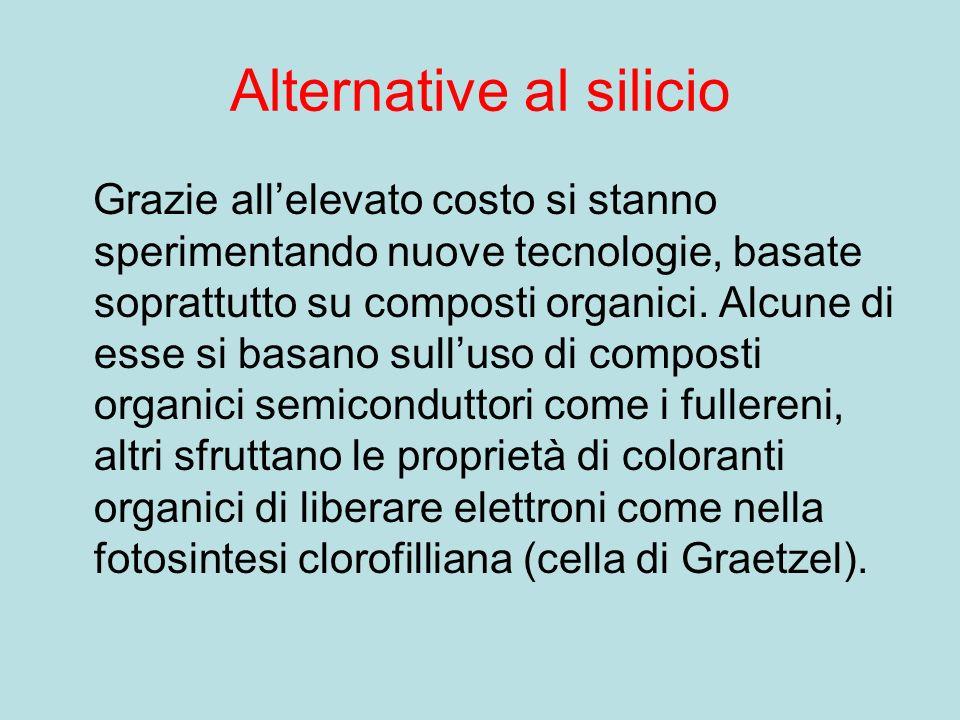 Alternative al silicio