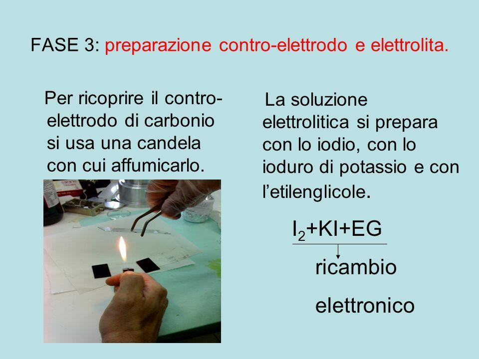 FASE 3: preparazione contro-elettrodo e elettrolita.