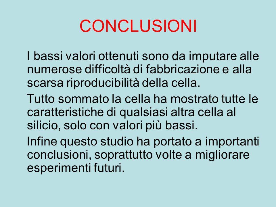CONCLUSIONI I bassi valori ottenuti sono da imputare alle numerose difficoltà di fabbricazione e alla scarsa riproducibilità della cella.