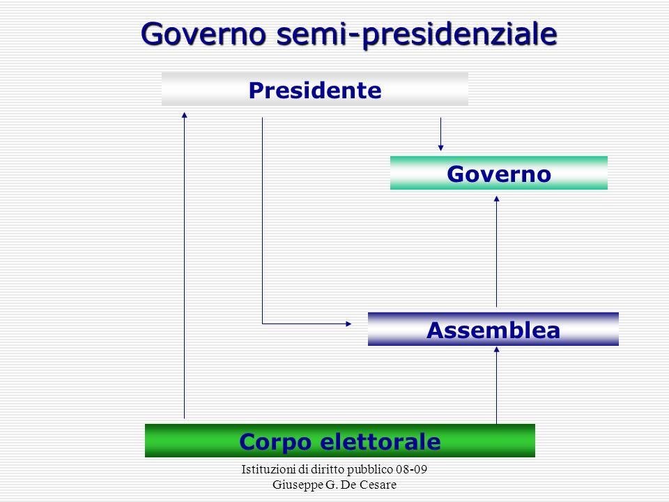 Governo semi-presidenziale