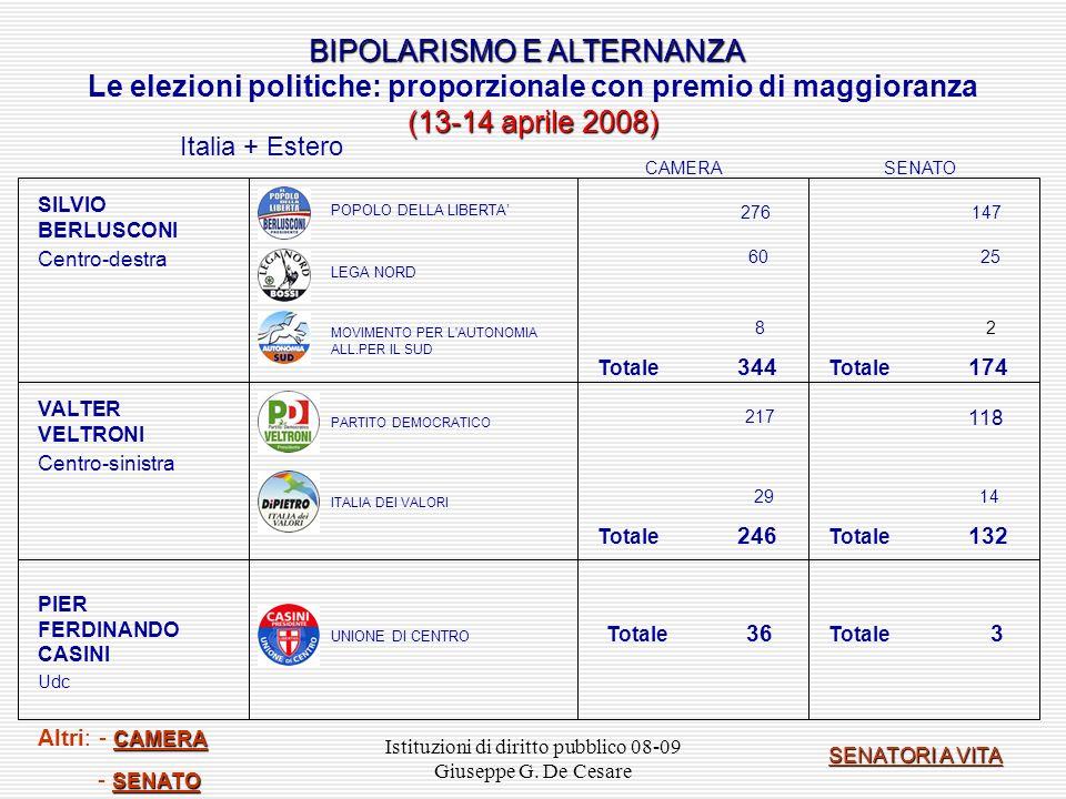 Le elezioni politiche: proporzionale con premio di maggioranza
