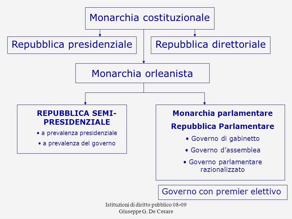Monarchia costituzionale