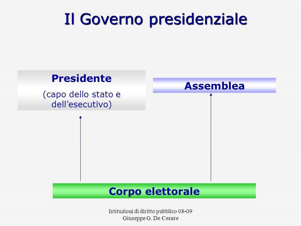 Il Governo presidenziale