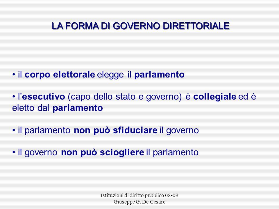 LA FORMA DI GOVERNO DIRETTORIALE