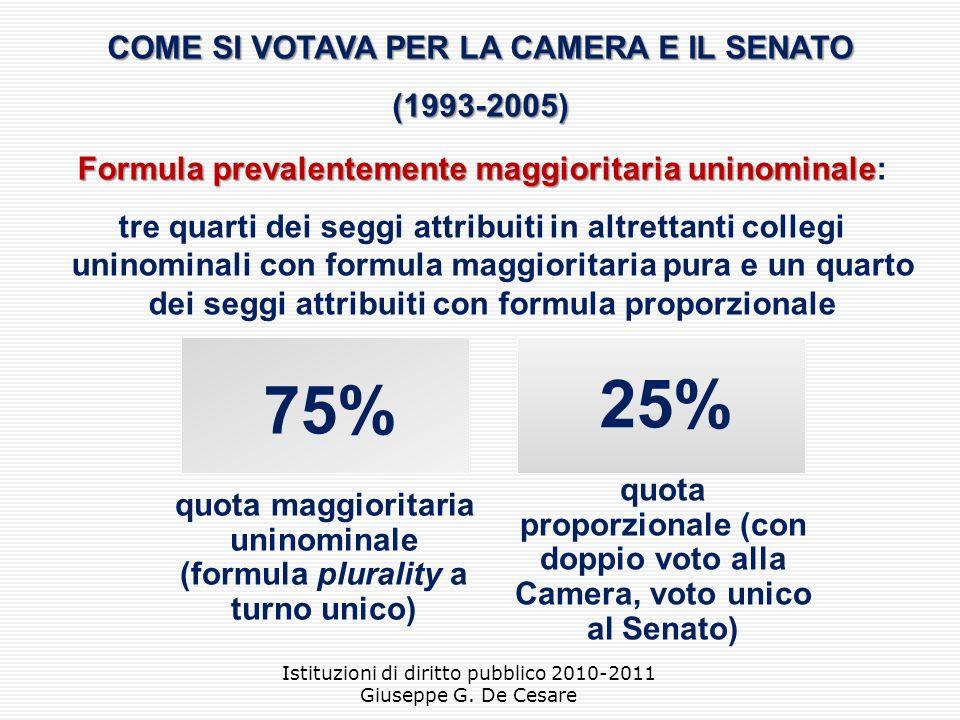 25% 75% COME SI VOTAVA PER LA CAMERA E IL SENATO (1993-2005)