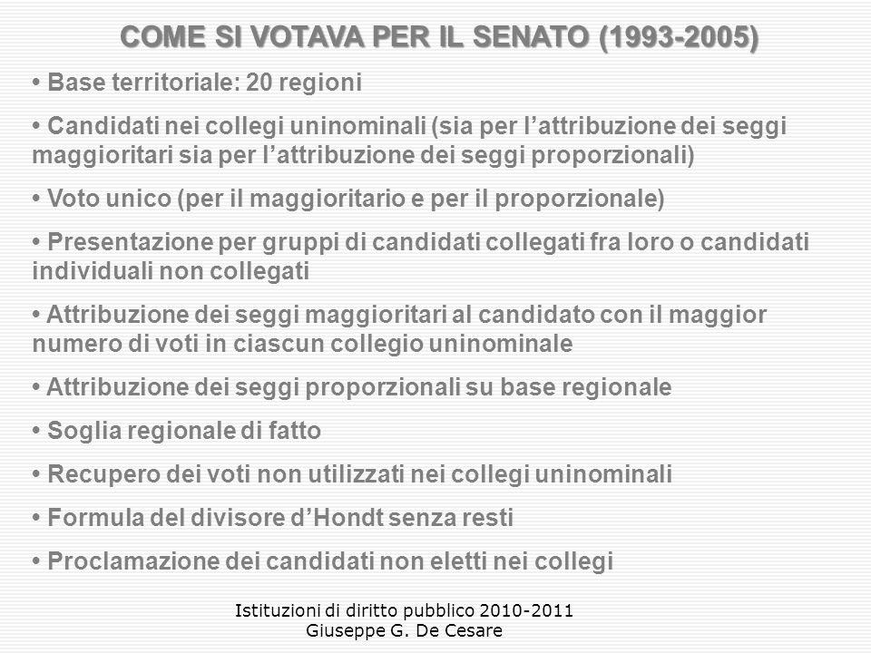 COME SI VOTAVA PER IL SENATO (1993-2005)
