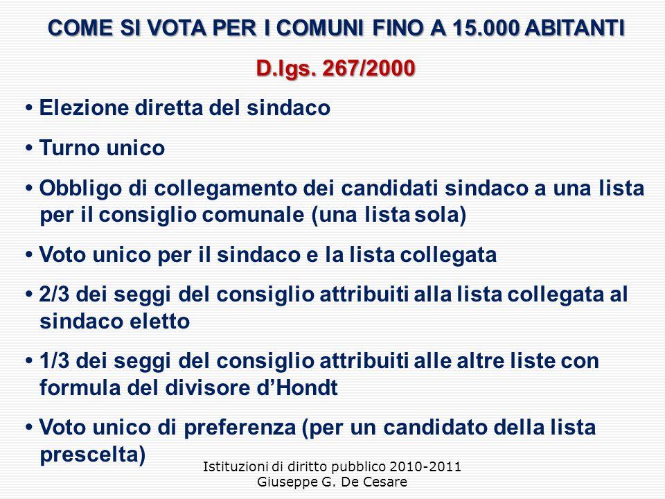 COME SI VOTA PER I COMUNI FINO A 15.000 ABITANTI