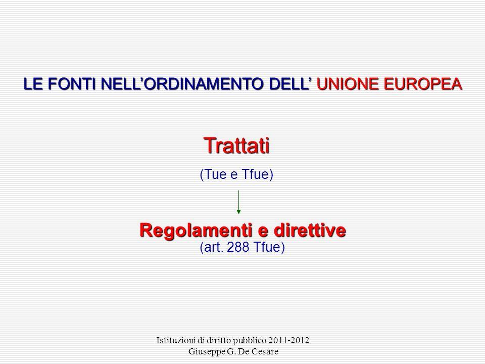 Trattati Regolamenti e direttive (art. 288 Tfue)