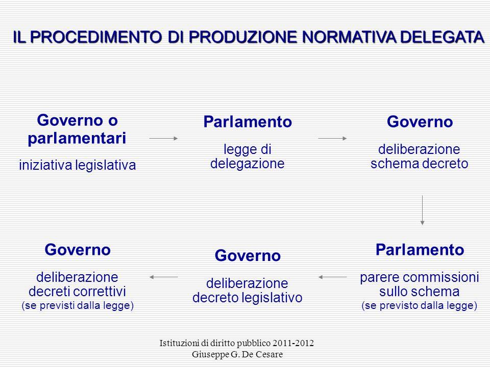 Governo o parlamentari