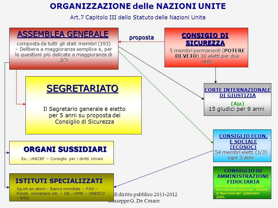 SEGRETARIATO ORGANIZZAZIONE delle NAZIONI UNITE ASSEMBLEA GENERALE